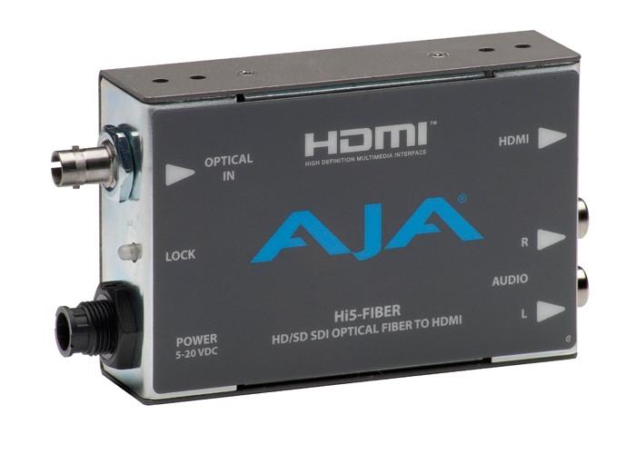 AJA Hi5-Fiber z zasilaczem